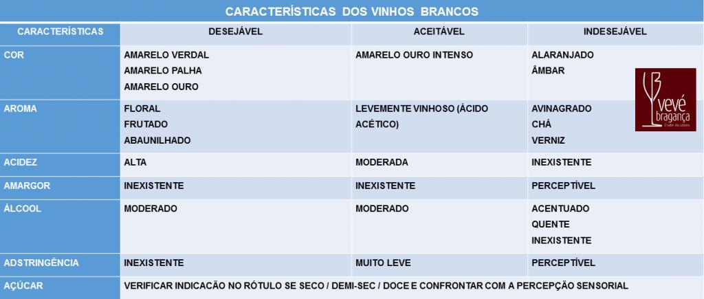V_BRANCOS